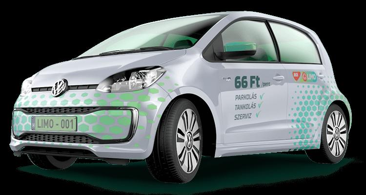 Belso Egesu Auto Es Kisebb Kornyezeti Terheles Hiszen Egy Autot Tobben Hasznalunk